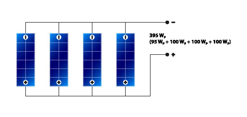 Montage Parallelschakeling